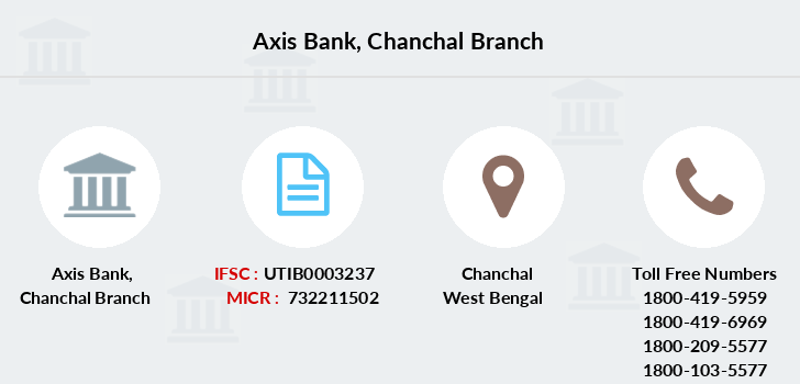 Axis-bank Chanchal branch