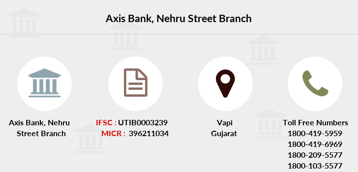Axis-bank Nehru-street branch