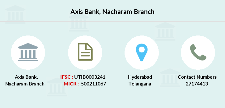 Axis-bank Nacharam branch
