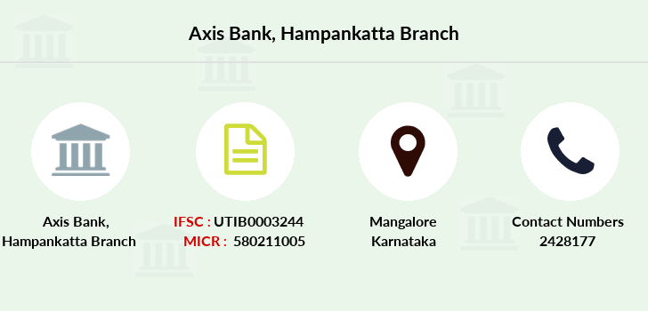 Axis-bank Hampankatta branch