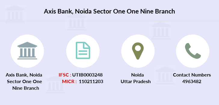 Axis-bank Noida-sector-one-one-nine branch