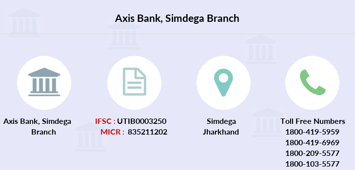 Axis-bank Simdega branch