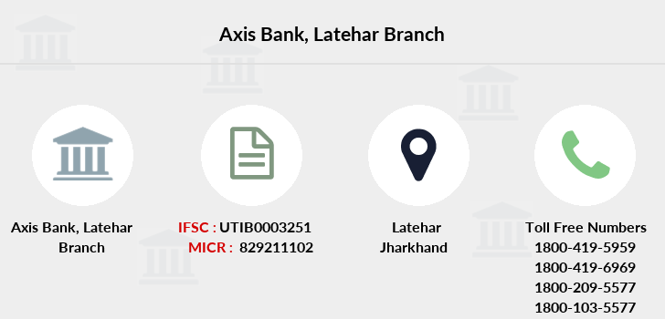 Axis-bank Latehar branch