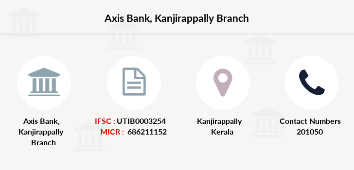 Axis-bank Kanjirappally branch