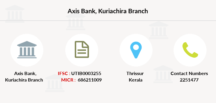 Axis-bank Kuriachira branch