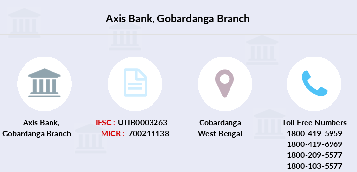 Axis-bank Gobardanga branch