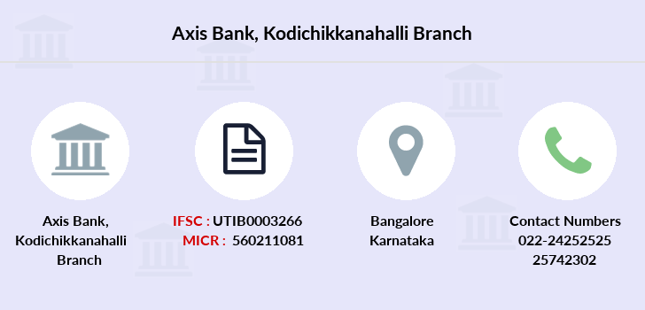 Axis-bank Kodichikkanahalli branch