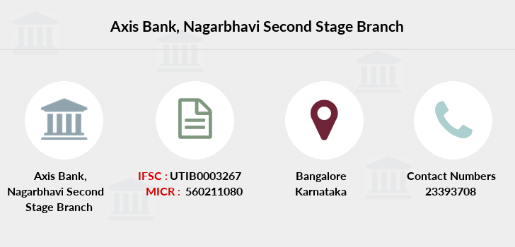 Axis-bank Nagarbhavi-second-stage branch
