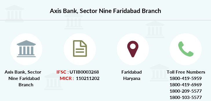 Axis-bank Sector-nine-faridabad branch