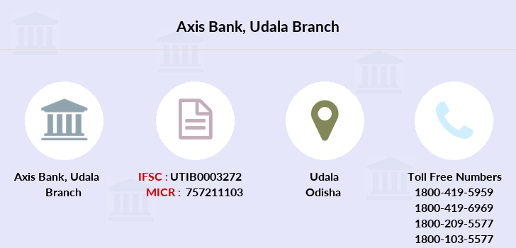 Axis-bank Udala branch