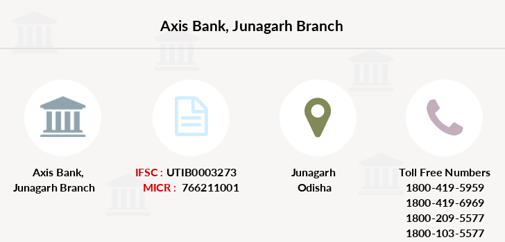 Axis-bank Junagarh branch