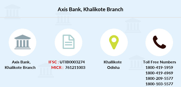 Axis-bank Khalikote branch