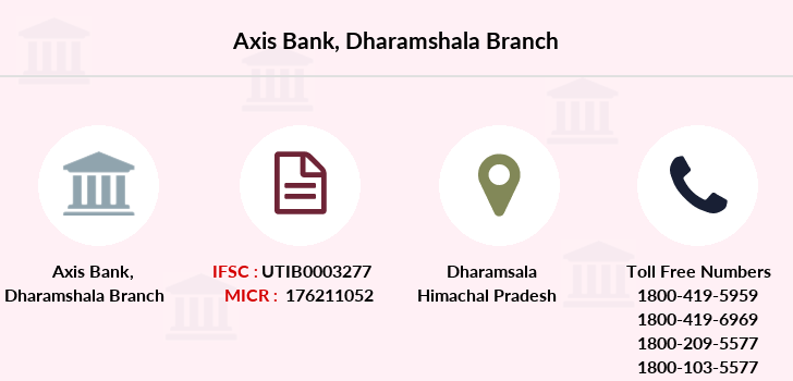 Axis-bank Dharamshala branch