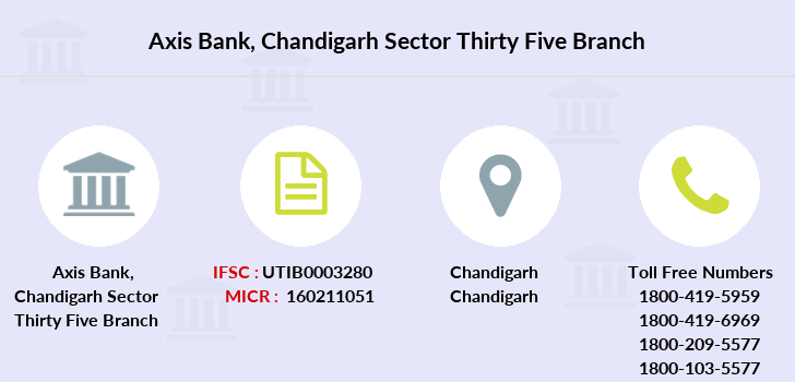 Axis-bank Chandigarh-sector-thirty-five branch