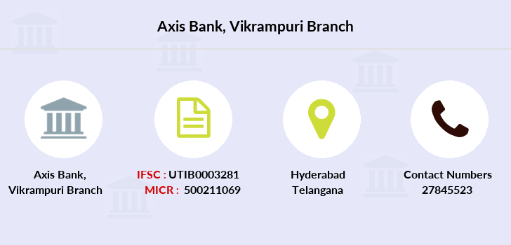 Axis-bank Vikrampuri branch