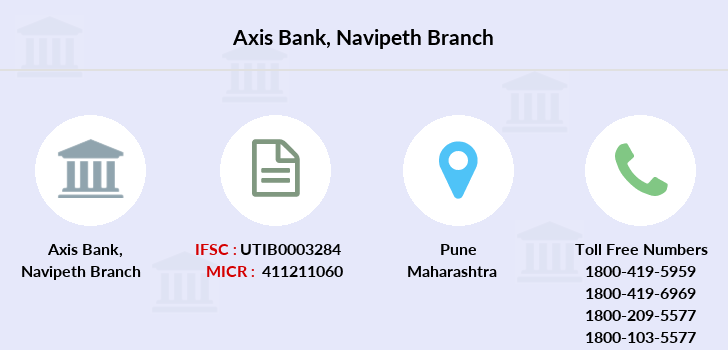 Axis-bank Navipeth branch