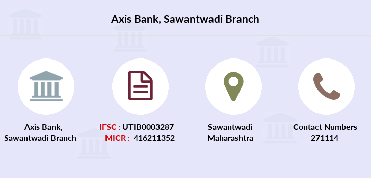 Axis-bank Sawantwadi branch