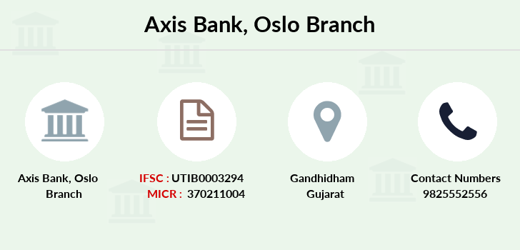 Axis-bank Oslo branch