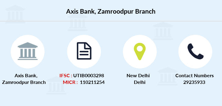 Axis-bank Zamroodpur branch
