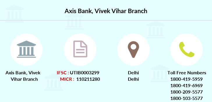 Axis-bank Vivek-vihar branch