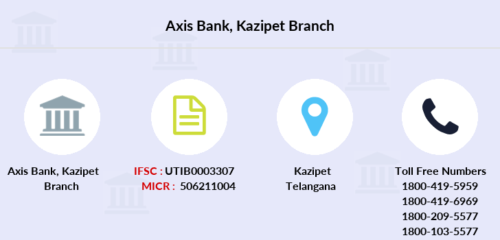 Axis-bank Kazipet branch