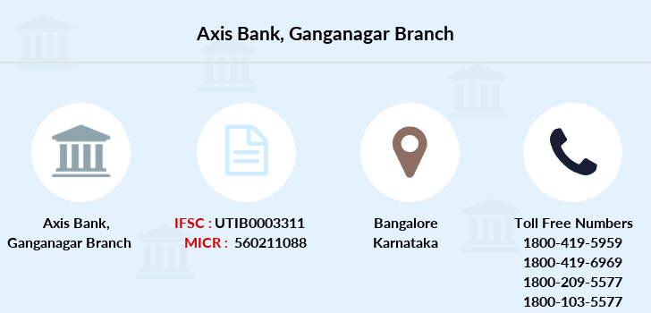 Axis-bank Ganganagar branch