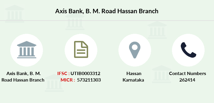 Axis-bank B-m-road-hassan branch