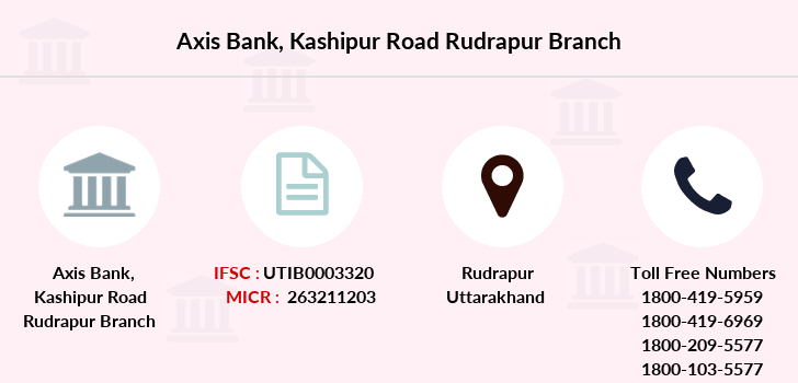 Axis-bank Kashipur-road-rudrapur branch