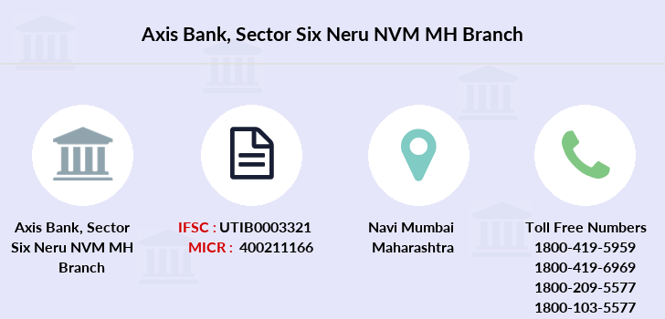 Axis-bank Sector-six-neru-nvm-mh branch
