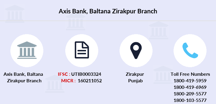 Axis-bank Baltana-zirakpur branch