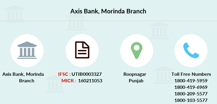 Axis-bank Morinda branch
