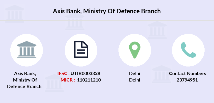 Axis-bank Ministry-of-defence branch