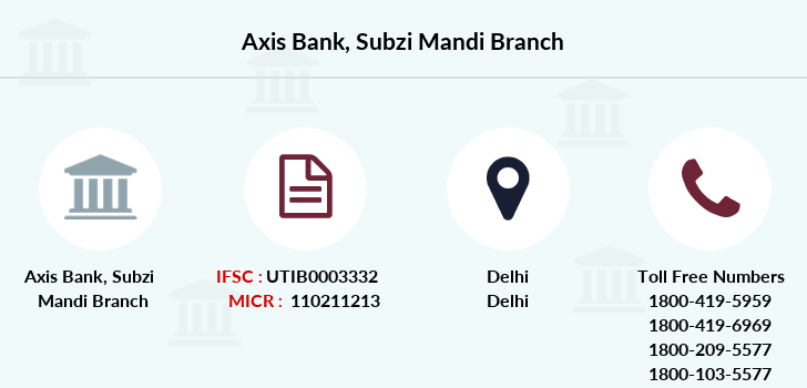 Axis-bank Subzi-mandi branch