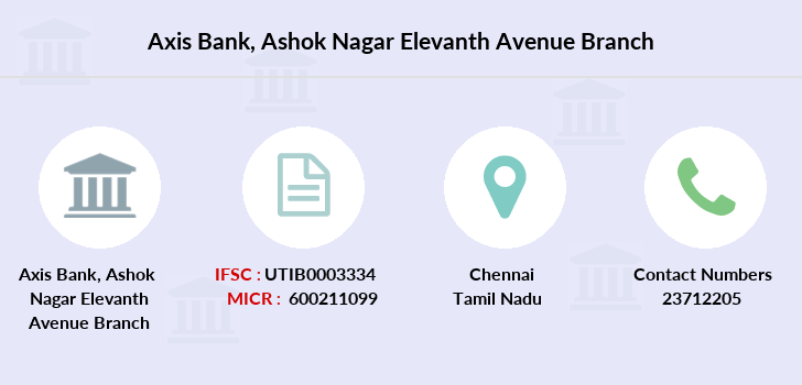 Axis-bank Ashok-nagar-elevanth-avenue branch