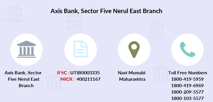 Axis-bank Sector-five-nerul-east branch