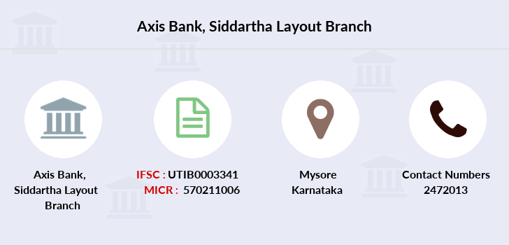 Axis-bank Siddartha-layout branch