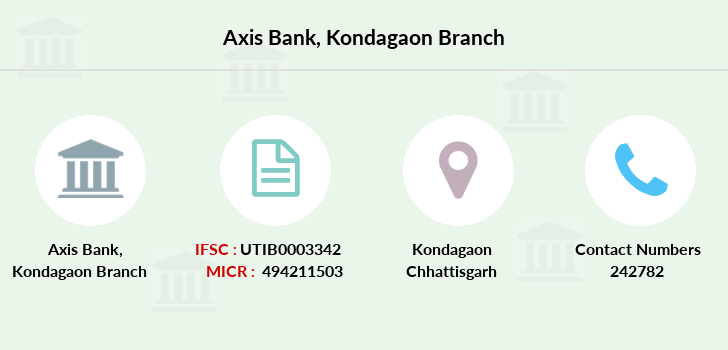 Axis-bank Kondagaon branch