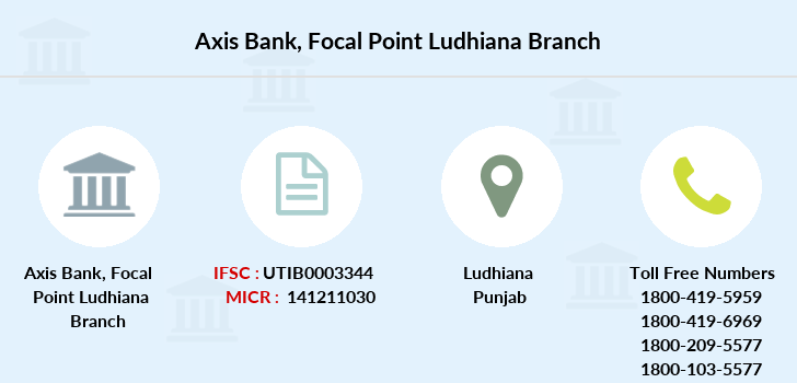 Axis-bank Focal-point-ludhiana branch