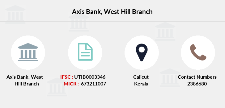 Axis-bank West-hill branch