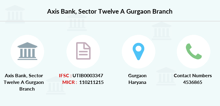 Axis-bank Sector-twelve-a-gurgaon branch
