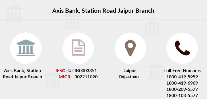 Axis-bank Station-road-jaipur branch