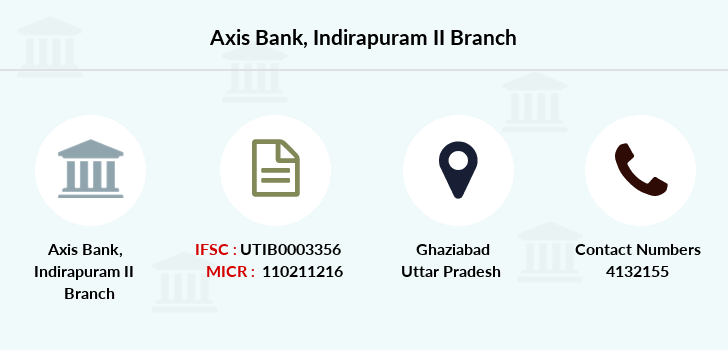 Axis-bank Indirapuram-ii branch