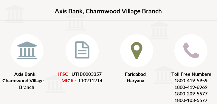 Axis-bank Charmwood-village branch