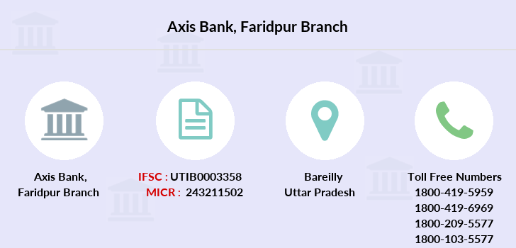 Axis-bank Faridpur branch