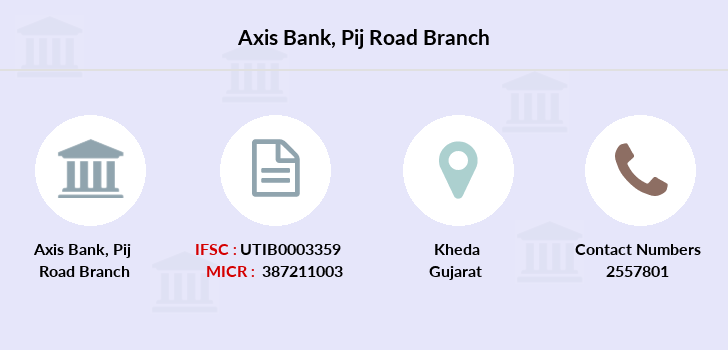 Axis-bank Pij-road branch