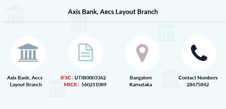 Axis-bank Aecs-layout branch