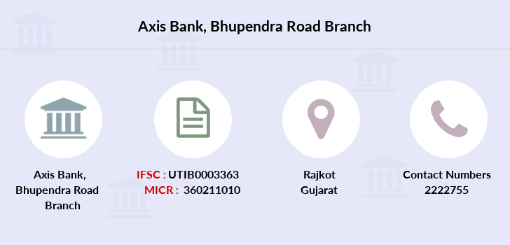 Axis-bank Bhupendra-road branch