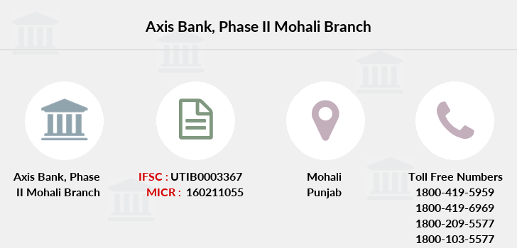 Axis-bank Phase-ii-mohali branch