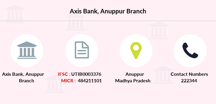 Axis-bank Anuppur branch