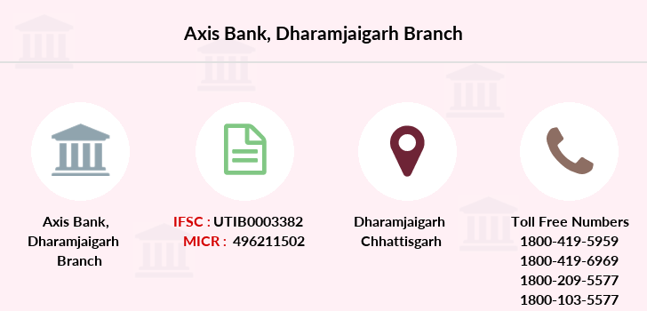 Axis-bank Dharamjaigarh branch